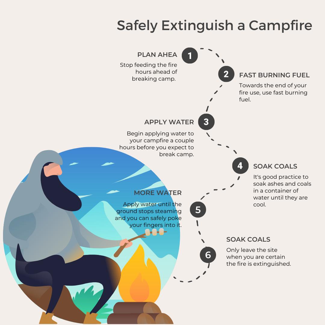 Safely Extinguish a Campfire